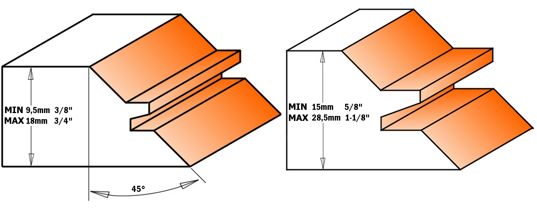 Lukkopontti / Kulmaliitos jyrsinterä HW S=12 D=70X31,7