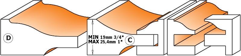 Peiliovijyrsinterä sarja 3-osainen HW S=12 - PROFILE C