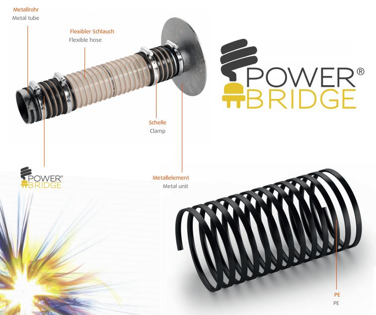 Superflex POWER BRIDGE Purunpoistuletkun liitin -1 Metri - Halkaisija 25-200mm